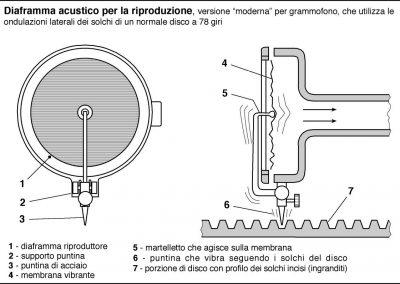 didattica-2