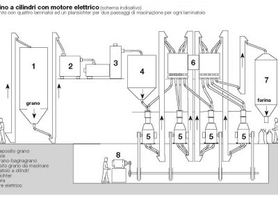 didattica-3